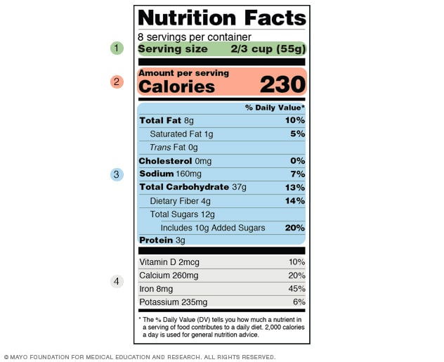 Reading food labels Tips if you have diabetes - Mayo Clinic - diabetic daily menu