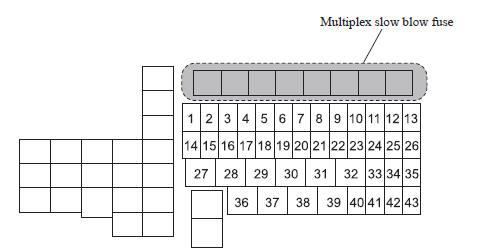 Mazda 3 Fuse Box - Wiring Diagram Progresif