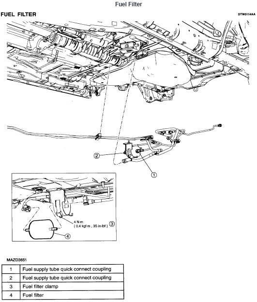 2001 Mazda Fuel Filter Location circuit diagram template