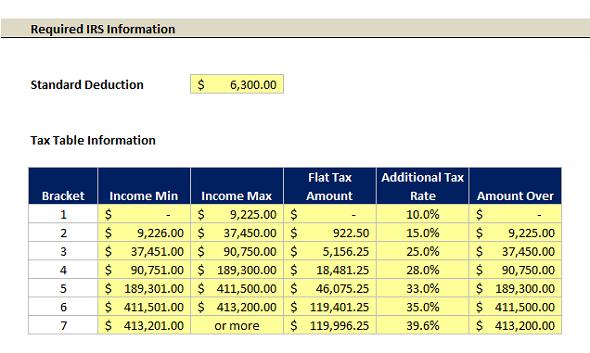 Excel Template: Tax Liability Estimator