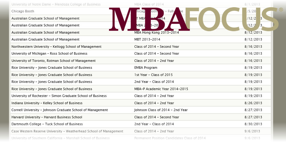 Release dates for the class of \u002714-15 MBA resume books - Blog