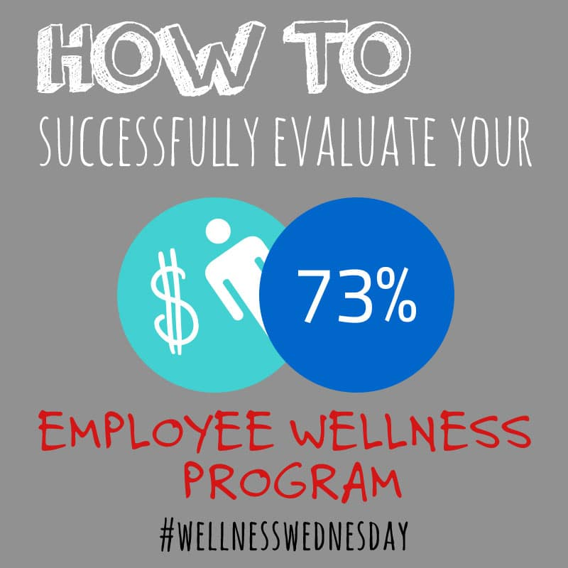 How to Thoroughly Evaluate Your Workplace Wellness Program