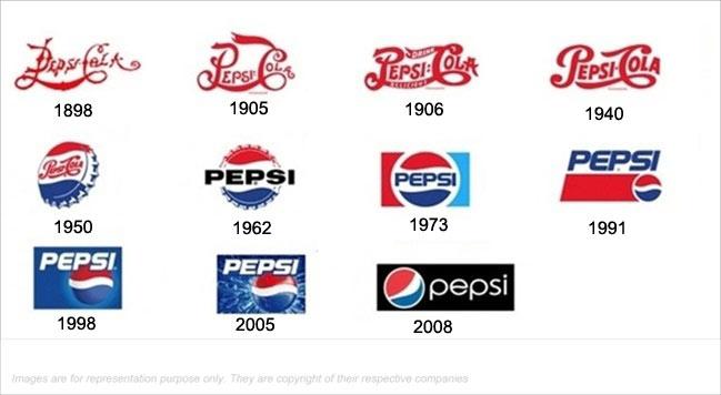 Top Logo Rebranding Strategies of Companies MBA Skool-StudyLearn - rebranding