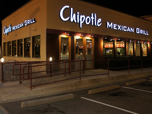 Chipotle Mexican Grill Marketing Mix (4Ps) Strategy MBA Skool