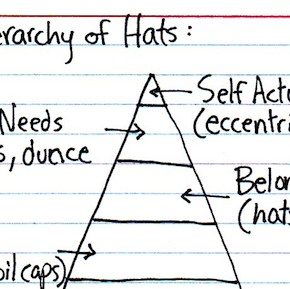 Maslow's Hierarchy of Needs, Parenting and The Law