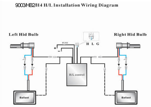 cr v hid lights wiring diagram