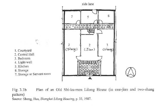 the old shikumen lilong house 里弄_Lilong Pinterest House - geometric sequence example