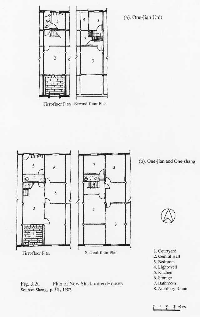 sanheyuan shikumen Pinterest Architecture - lined chart paper