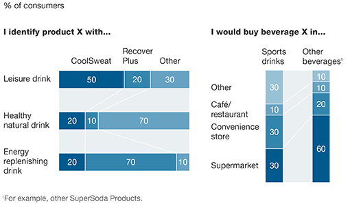 Best Custom Essay Writing Websites The Phoenix - case study