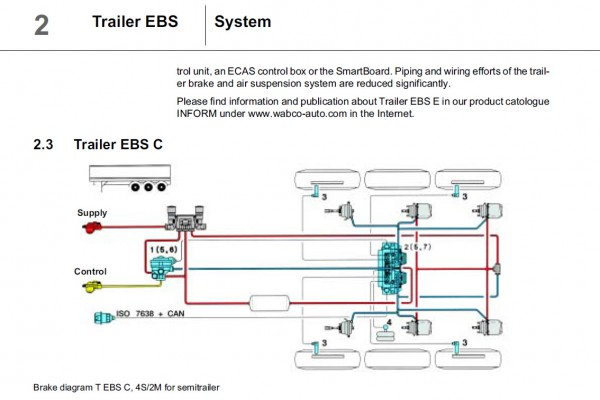 Wabco Air Suspension Wiring Diagram - Skkatalanta-nailstylingnl \u2022