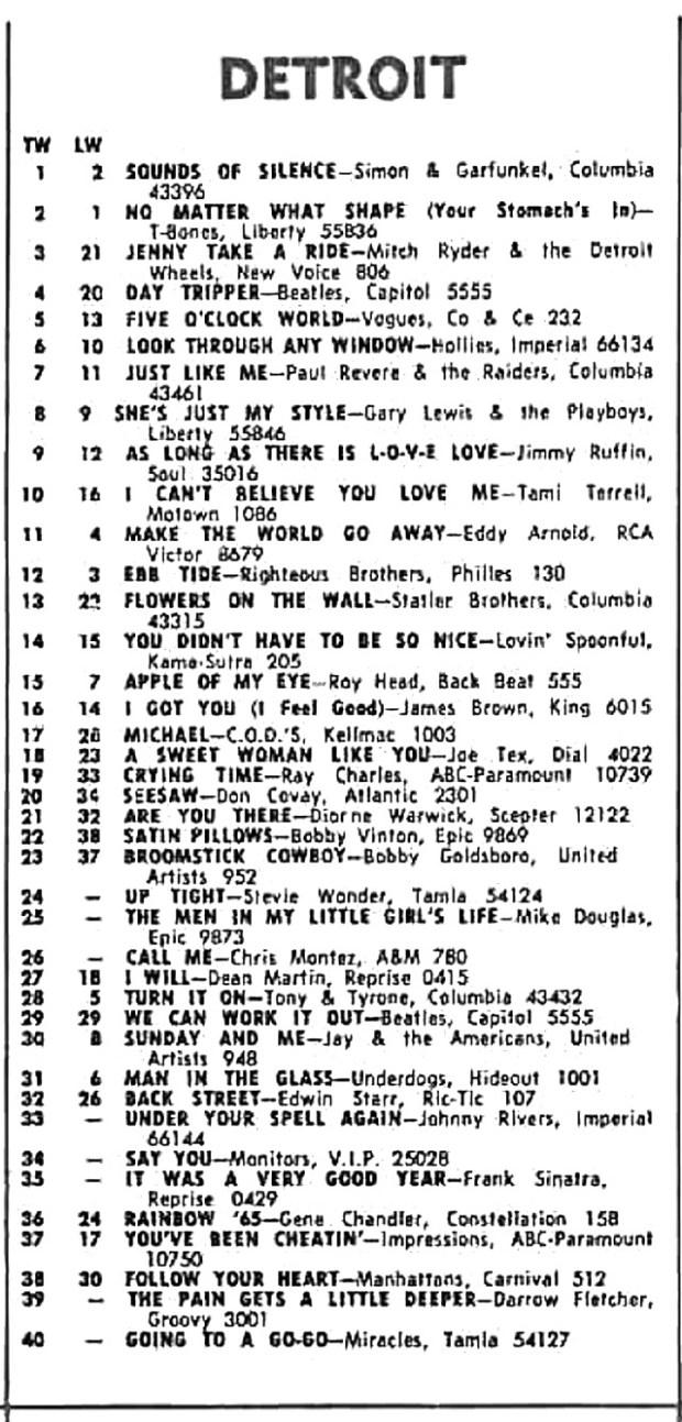 BB-Detroit-Top-40-Singles BW 1966-01-01