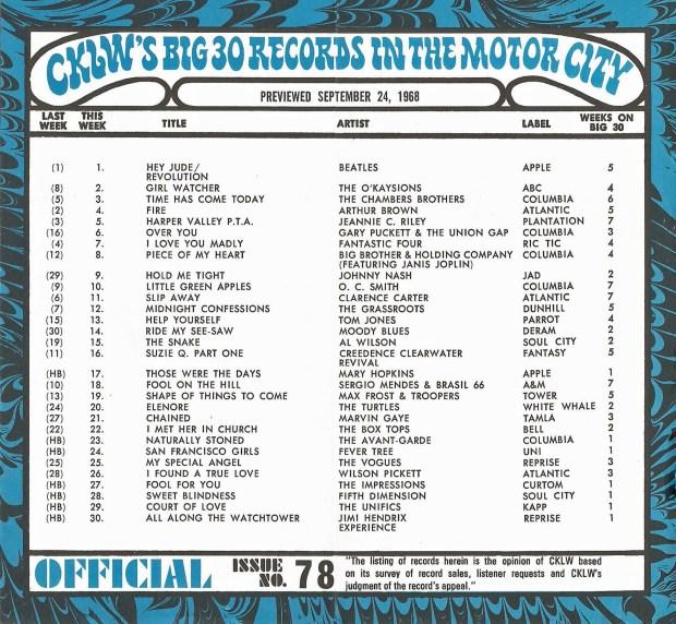 CKLW BIG 30 HITS! PREVIEWED September 24, 1968