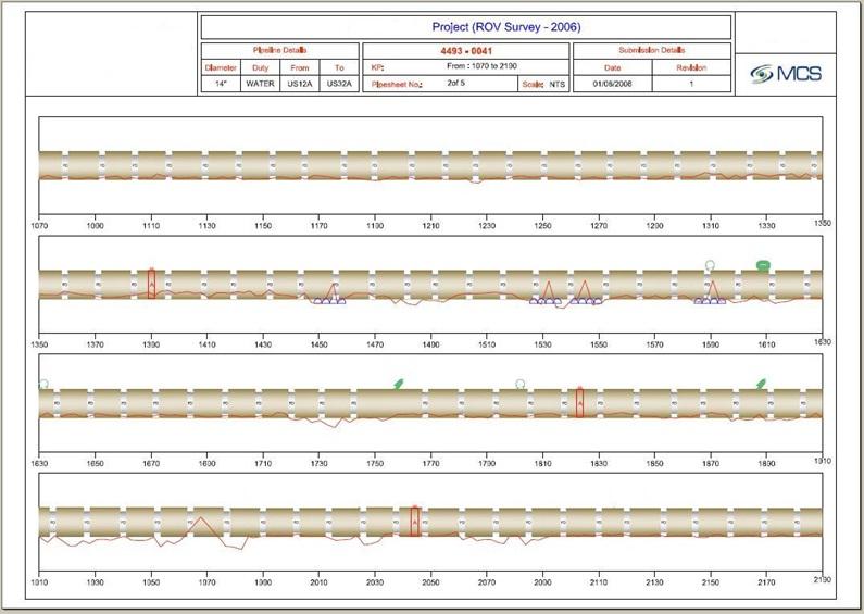 Sample Reports MCS - sample reports
