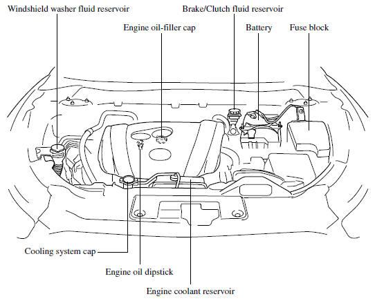 mazda 626 cooling system diagram