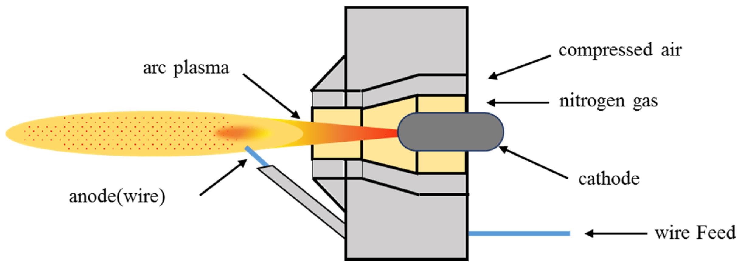 serius electrical wire diagram fog light