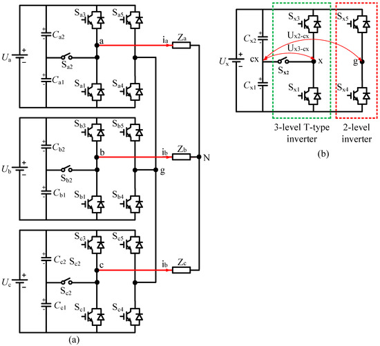 switching mode inverter is used with a pulse width modulation