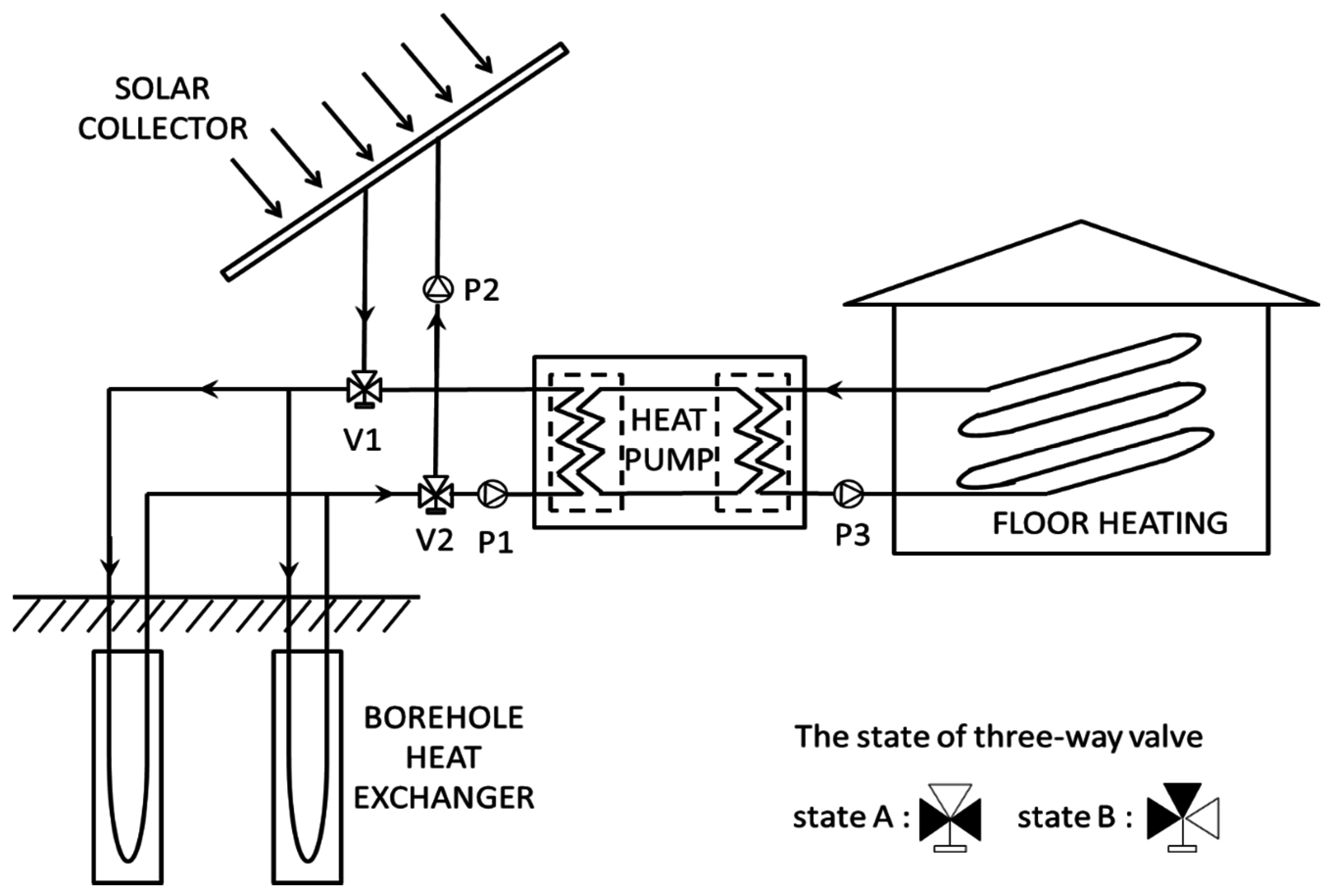 diagram for heat pump