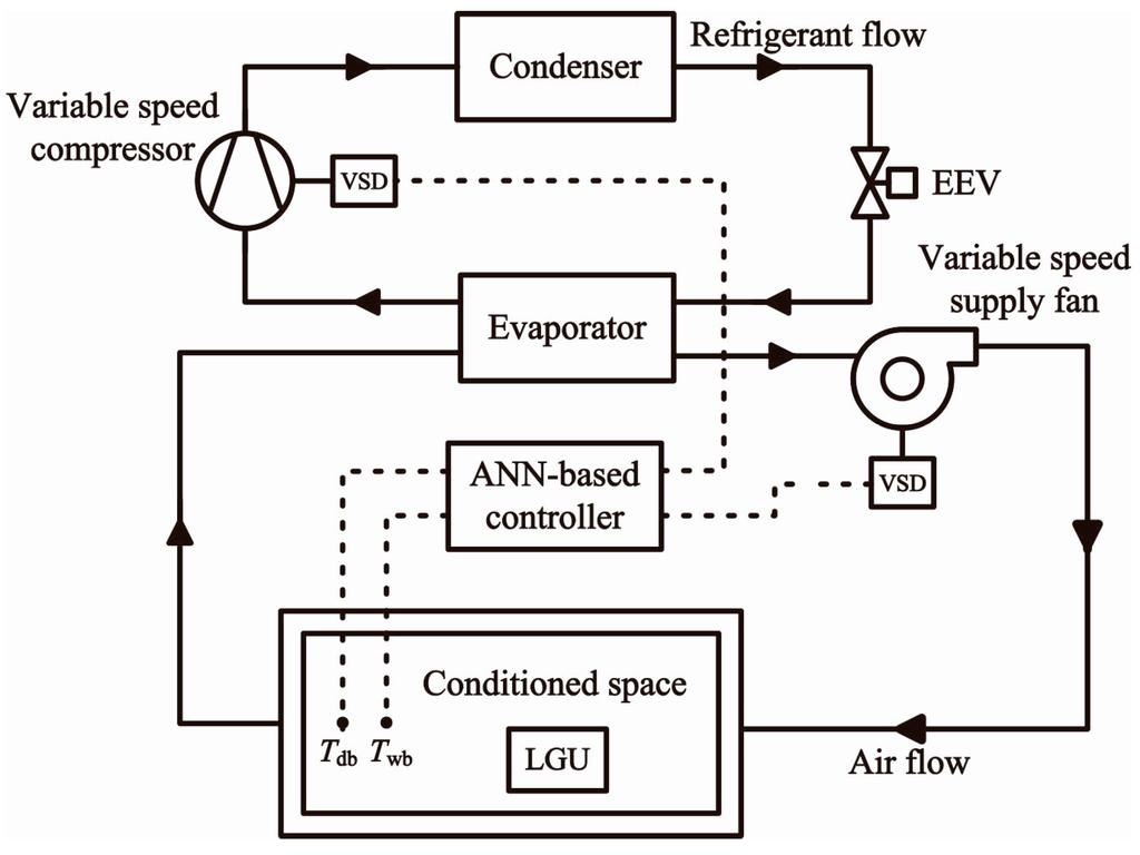 haier air handler wiring diagrams