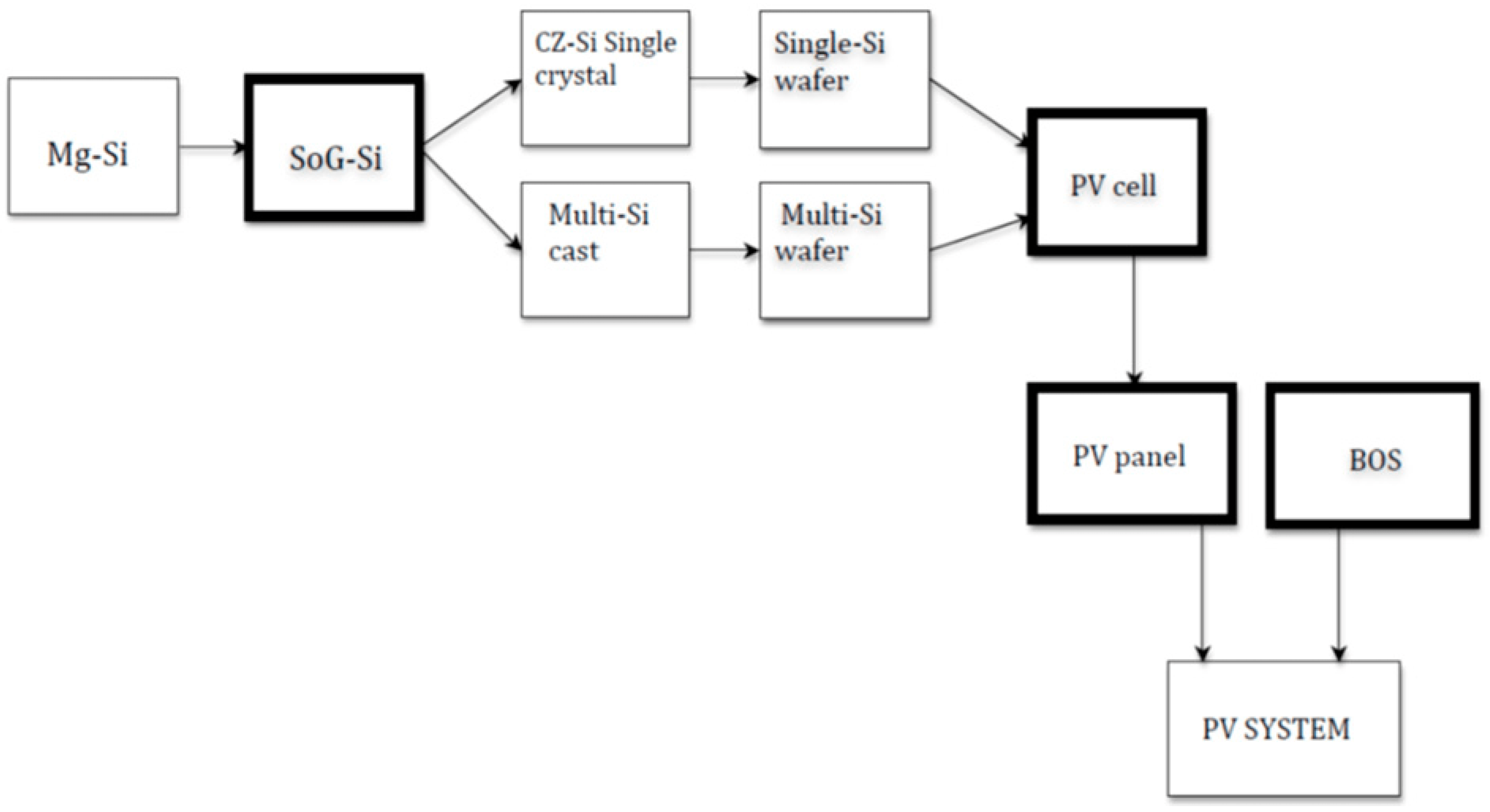 photovoltaic pv system photovoltaic diagram back photovoltaic pv