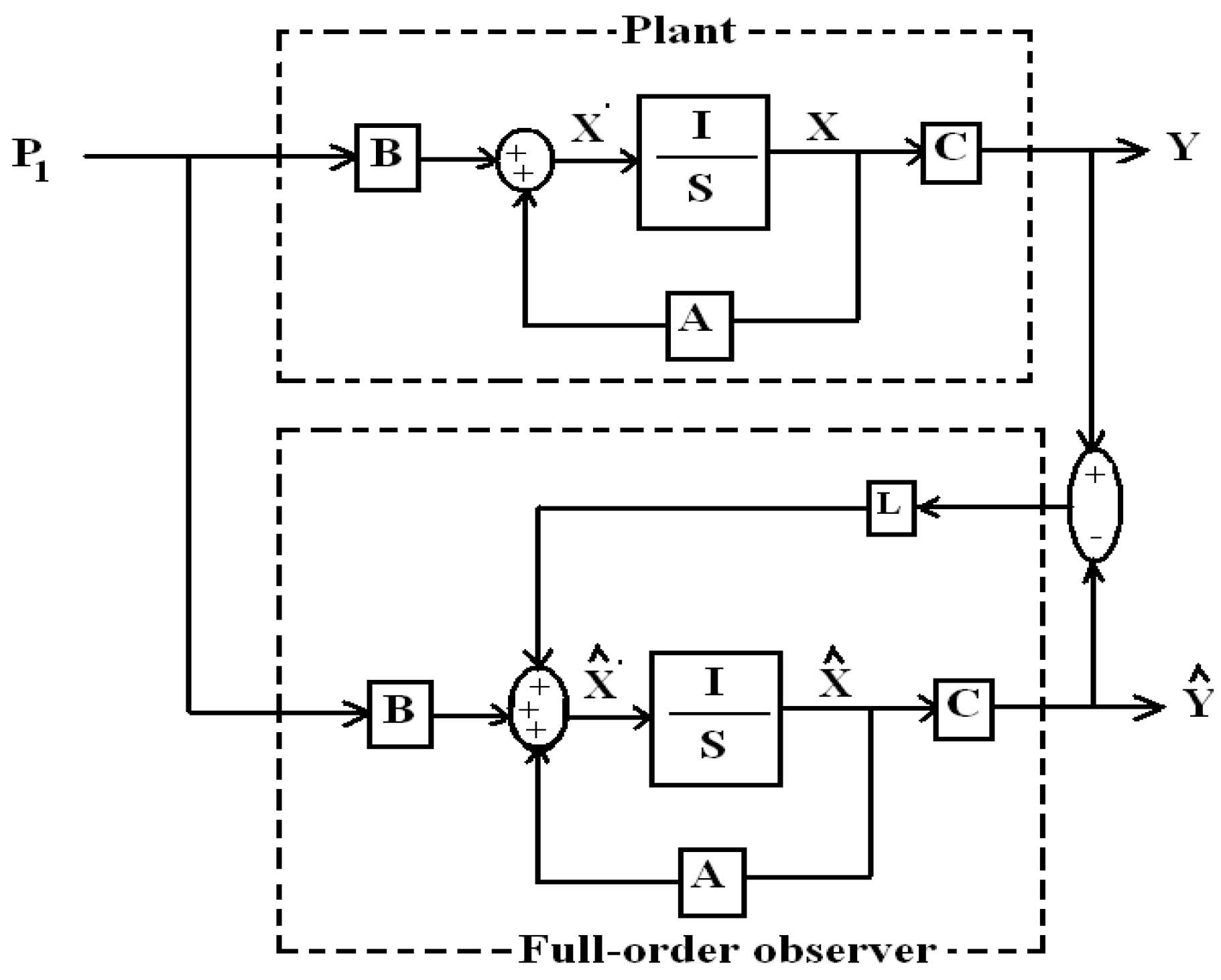 fuel cell vehicle block diagram