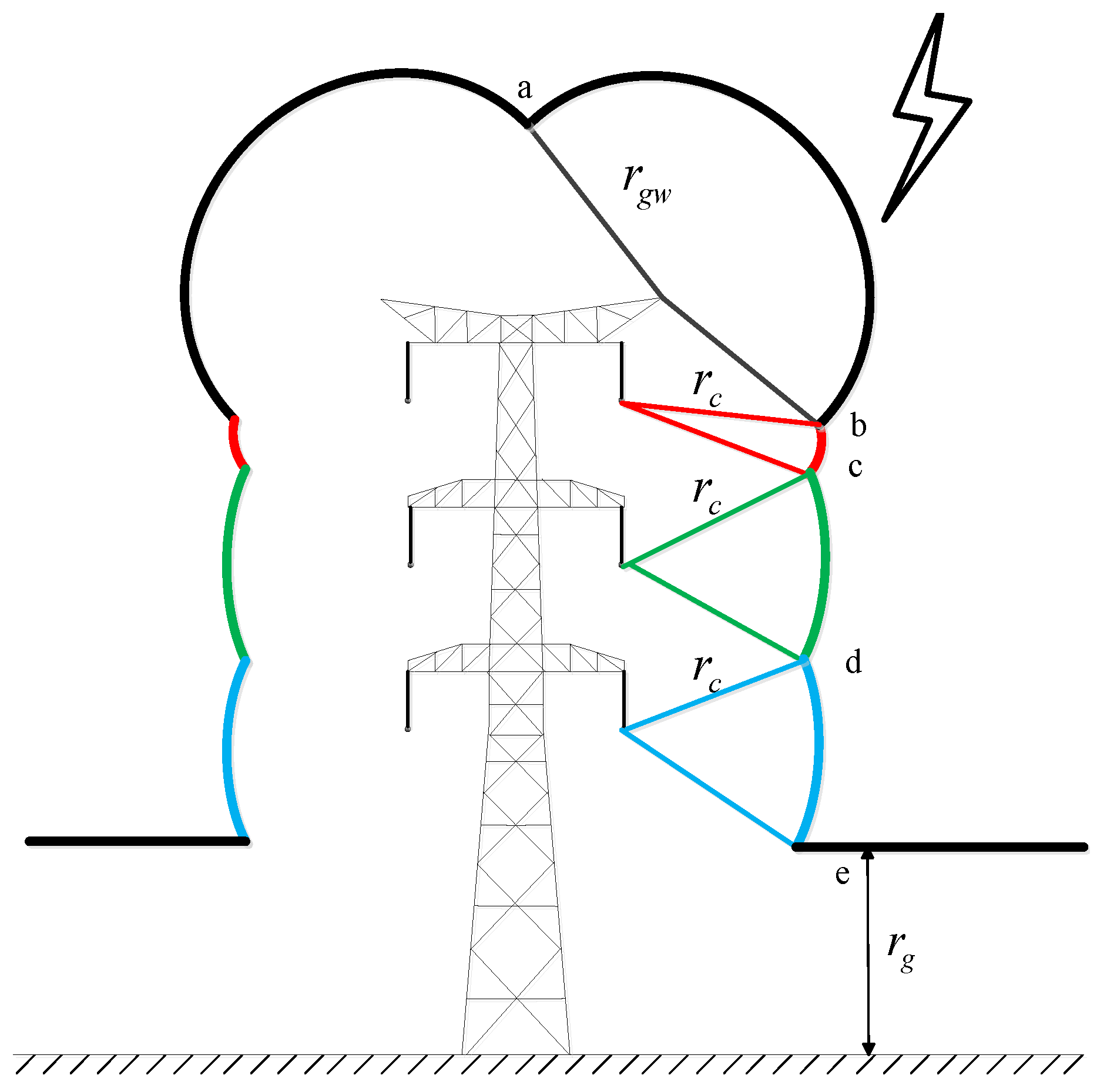 Intersection Wiring Diagram Auto Electrical