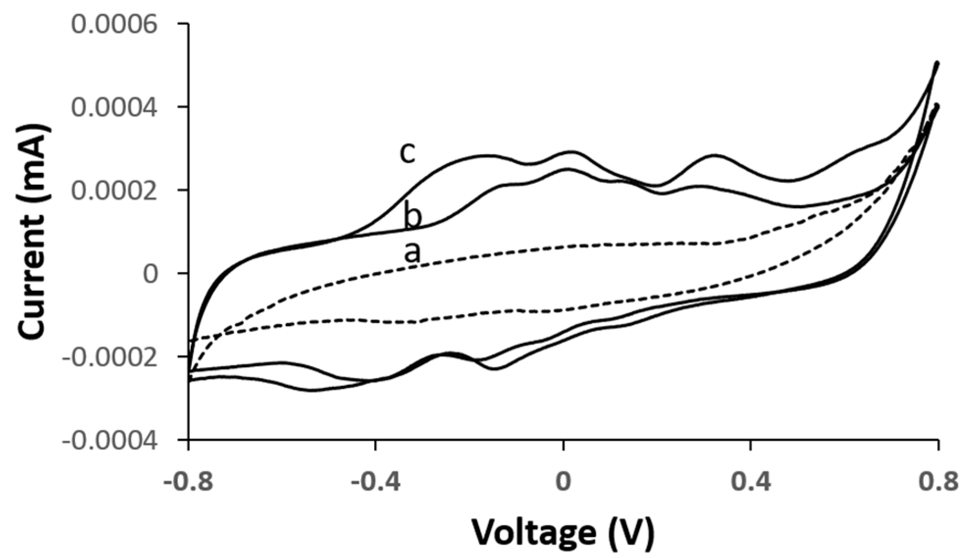 skf wiring diagram
