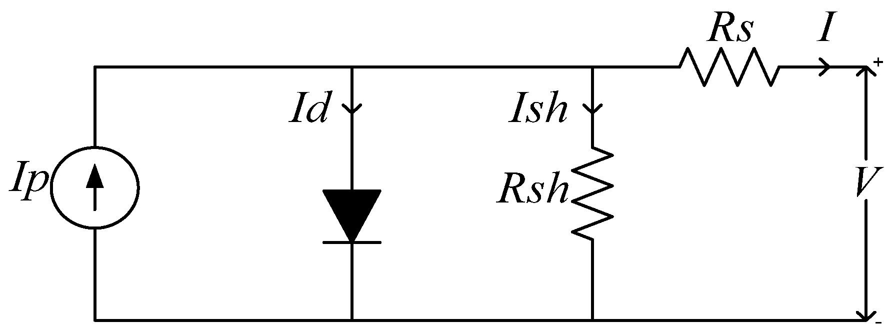 p pi pid controller block diagram
