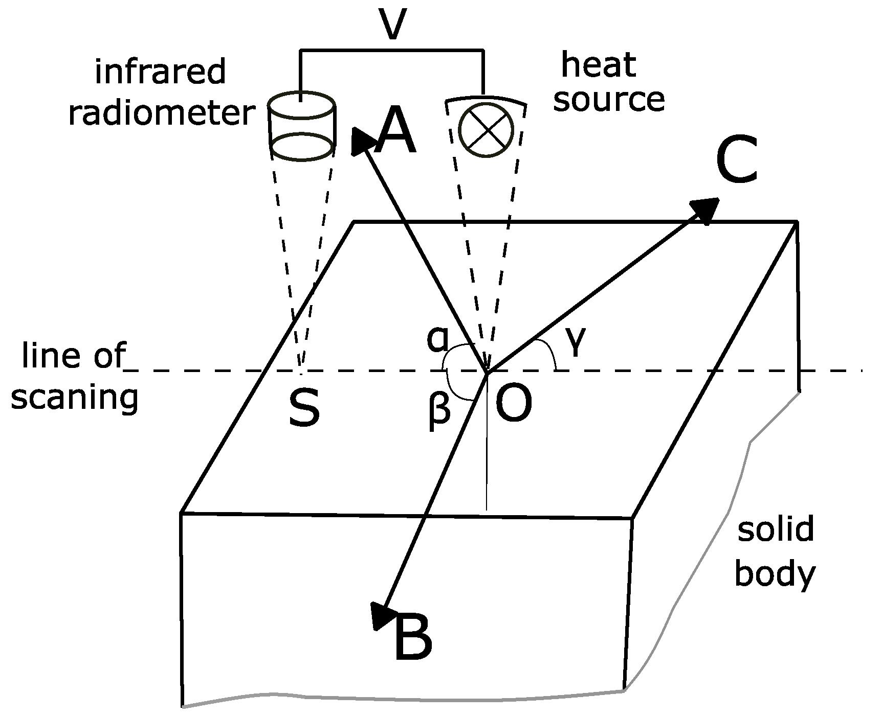 2004 yamaha 660 wiring diagram pdf diagram auto wiring
