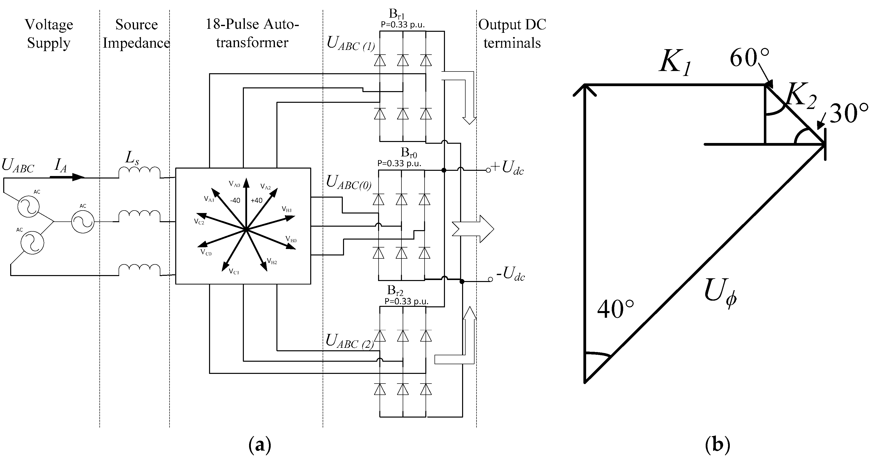 diagram pulse quality