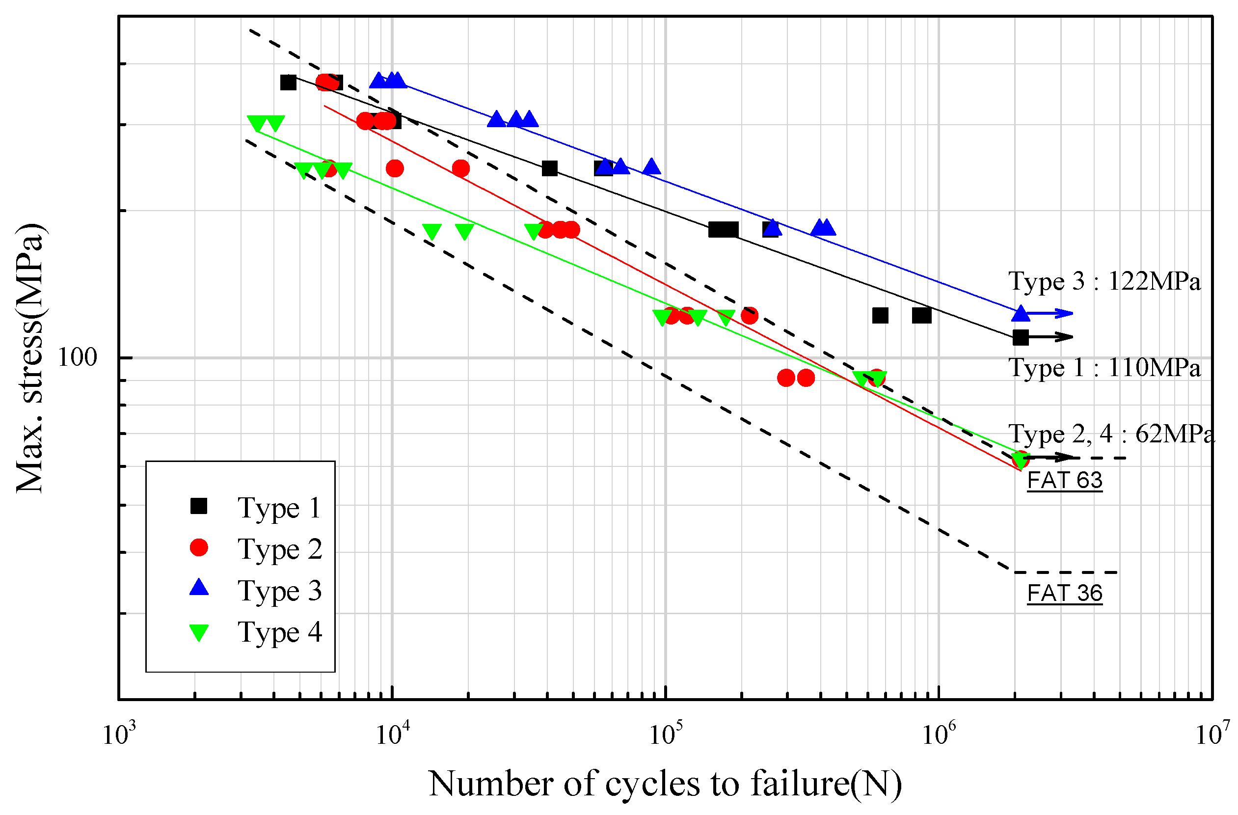 kawasaki wiring diagram symbols chart