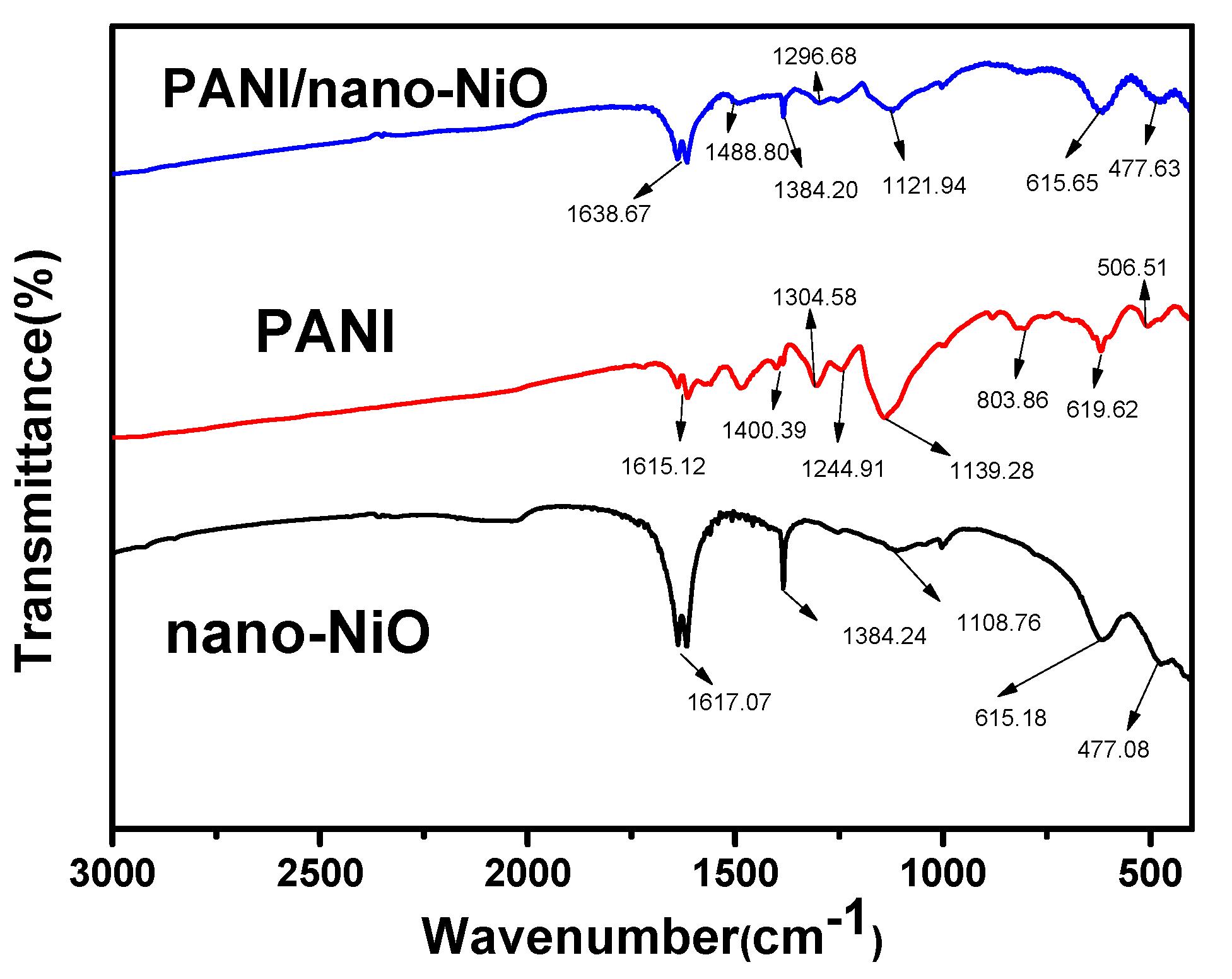 citroen c3 picasso user wiring diagram