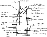 Processes | Free Full-Text | A Review on the Dissection of ...