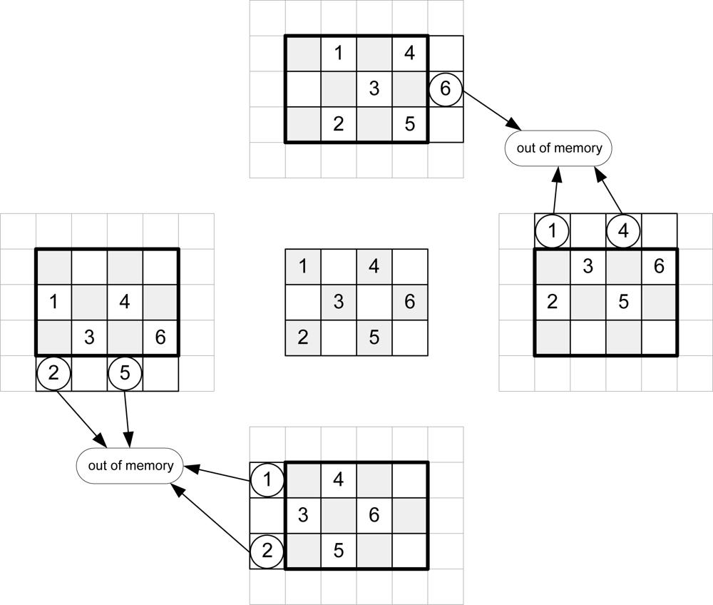 kintex 7 block diagram