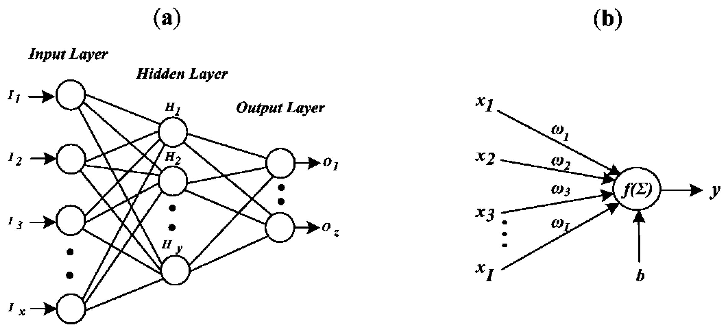 xilinx spartan 6 block diagram