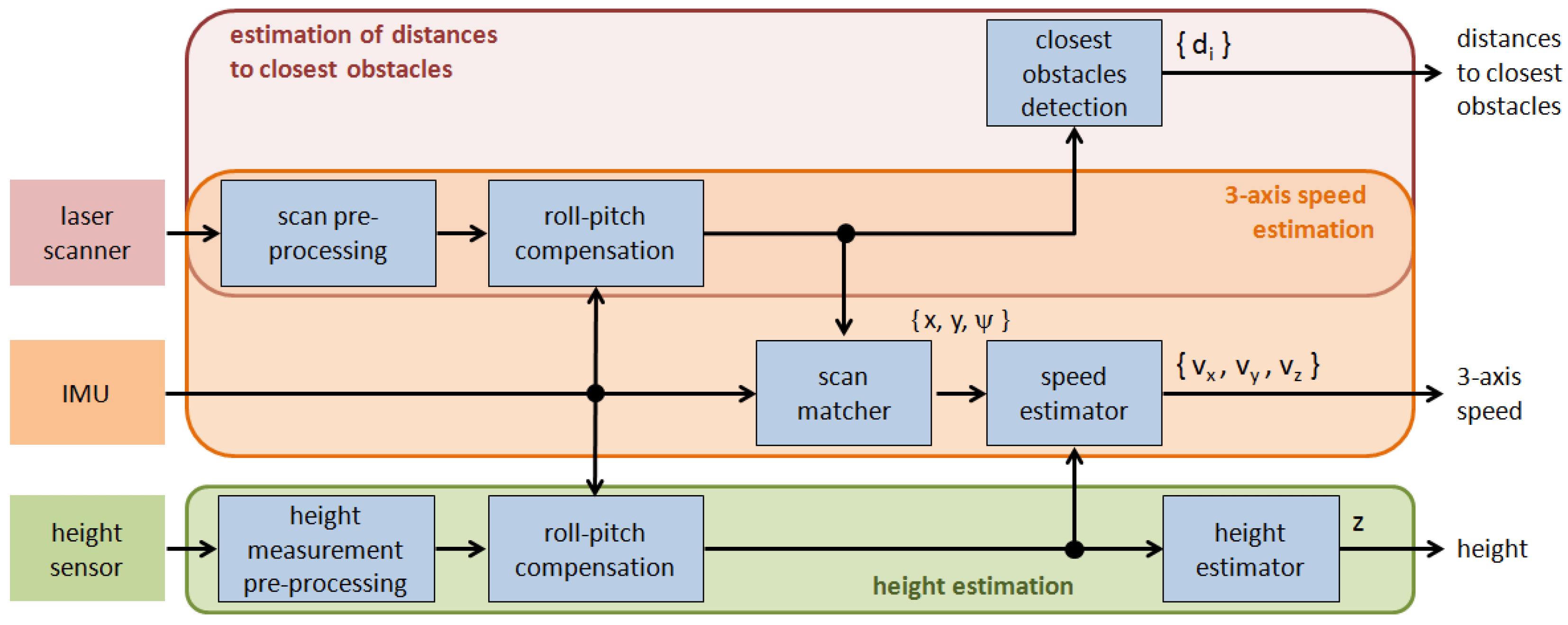 h6456 wiring diagram