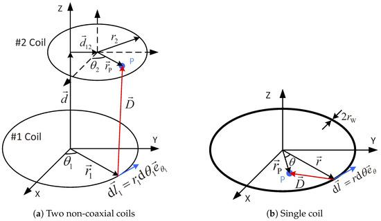 advanced electronic circuits pdf