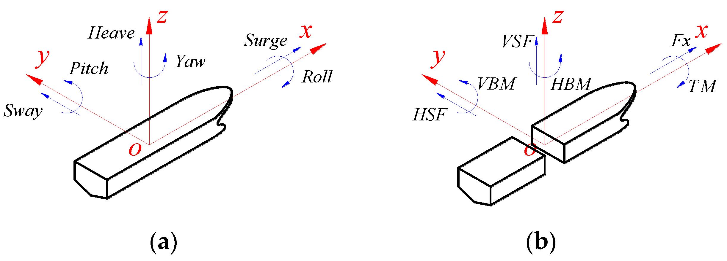 garmin 4 pinwiring diagram