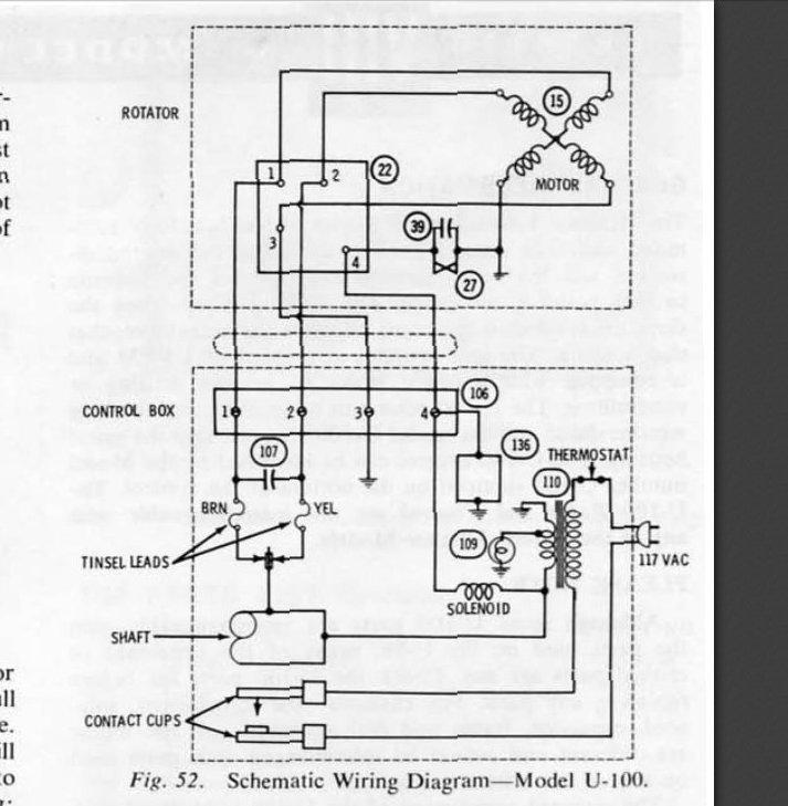 How I built a sun tracker for my solar panels