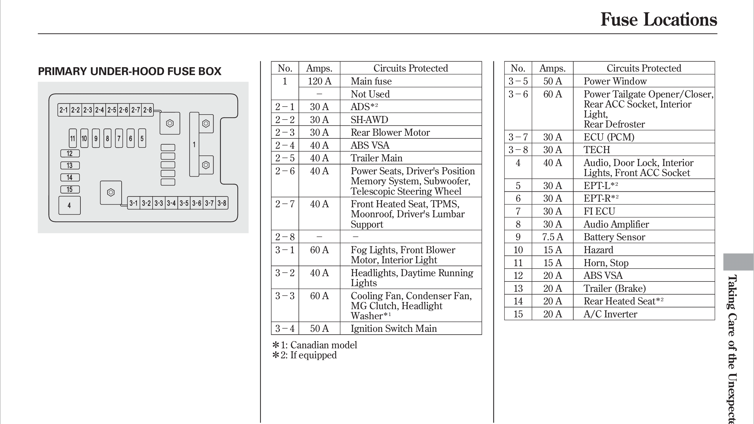 2010 acura mdx fuse diagram