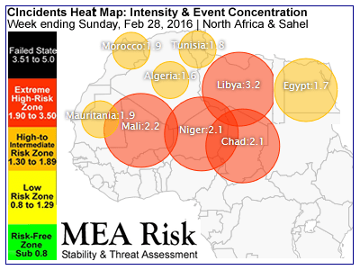 North Africa/Sahel heatmap