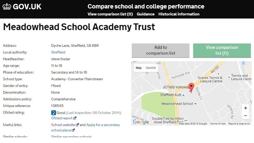 Meadowhead School - DfE School Comparison Tool - compare schools college