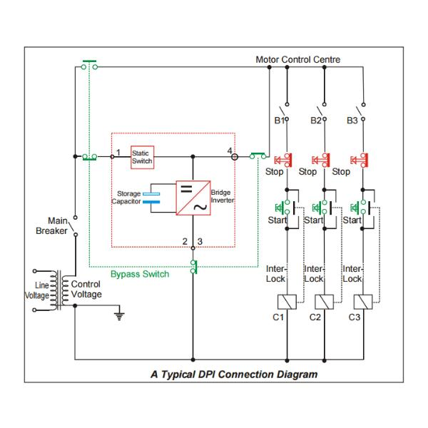 Inverter Bypass Switch Wiring Diagram - Awwajwiiurbanecologistinfo \u2022