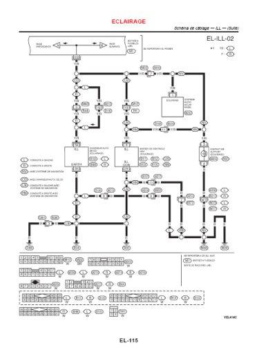 ssangyong schema moteur mazda