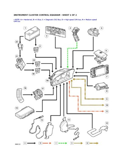 1996 jeep automatic transmission wiring diagram