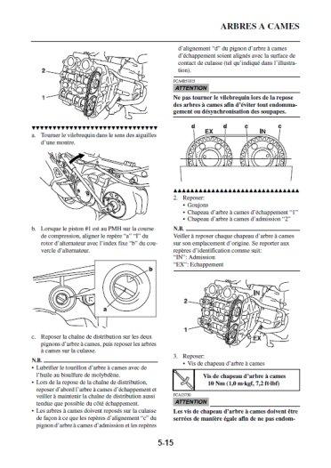 infiniti schema cablage moteur