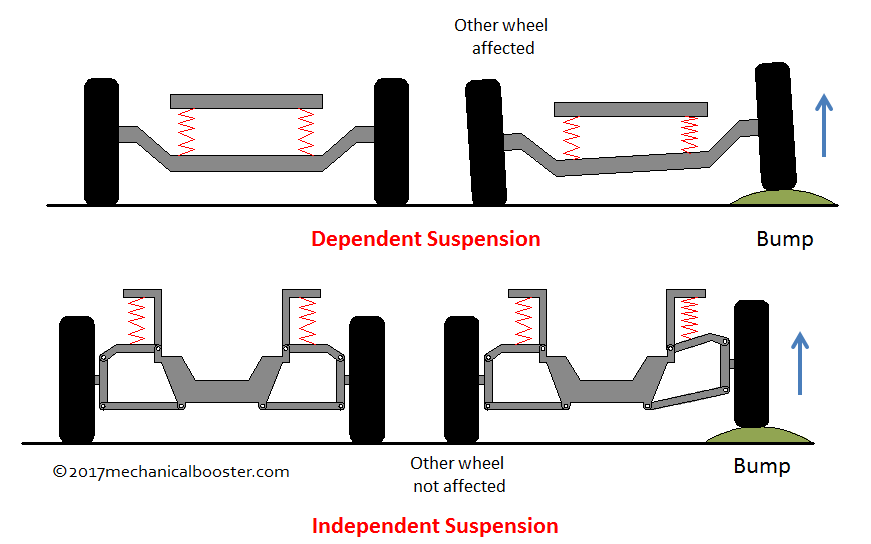 vehicle turning radius diagram