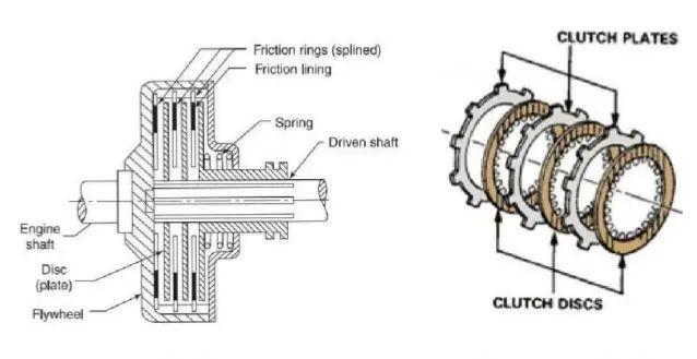wet kit diagram pdf