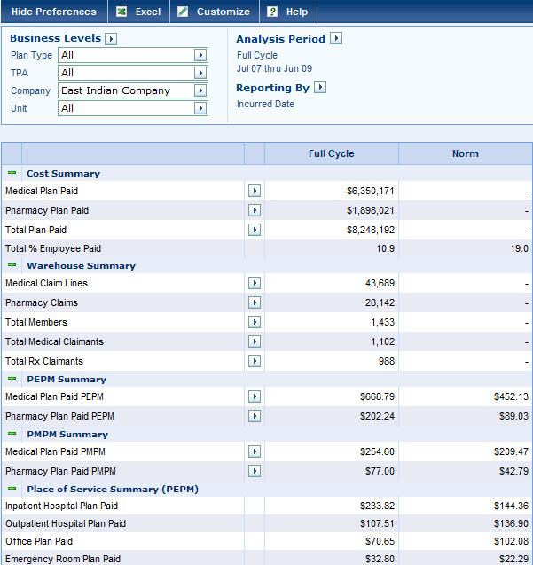 Med-Vision, Plan Risk Assessment, Risk Management, Business Intelligence