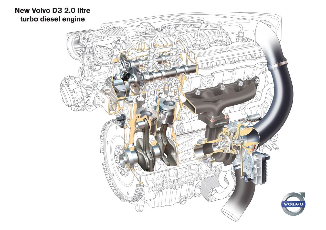 Neue Volvo Funfzylinder Dieselmotoren Mit Hoherer