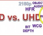 HD vs. UHD